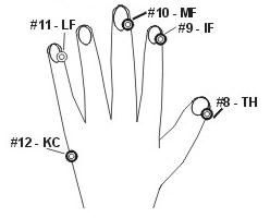 Пальцы в EFT